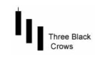 Pola three black crows